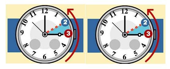 TORNA L'ORA SOLARE – Questa notte possiamo dormire 60 minuti in più