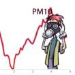 PM10 LOGO SMOG INQUINAMENTO